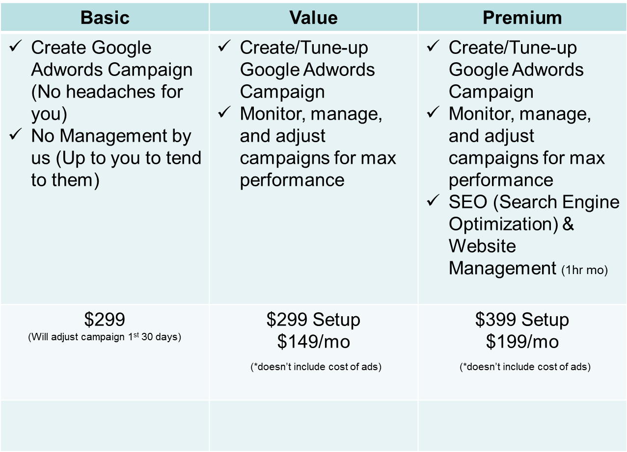 Price of services for PPC